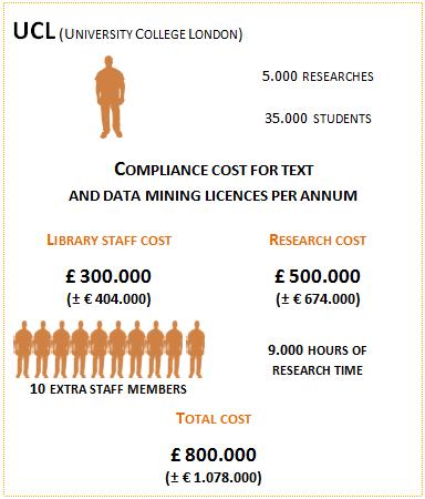 UCL - TDM Compliance Cost (C4C)