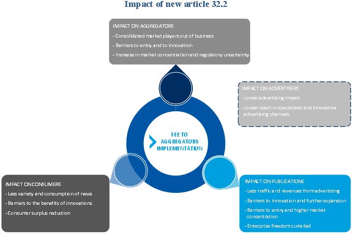 NERA - Impact Spanish AC Legislation