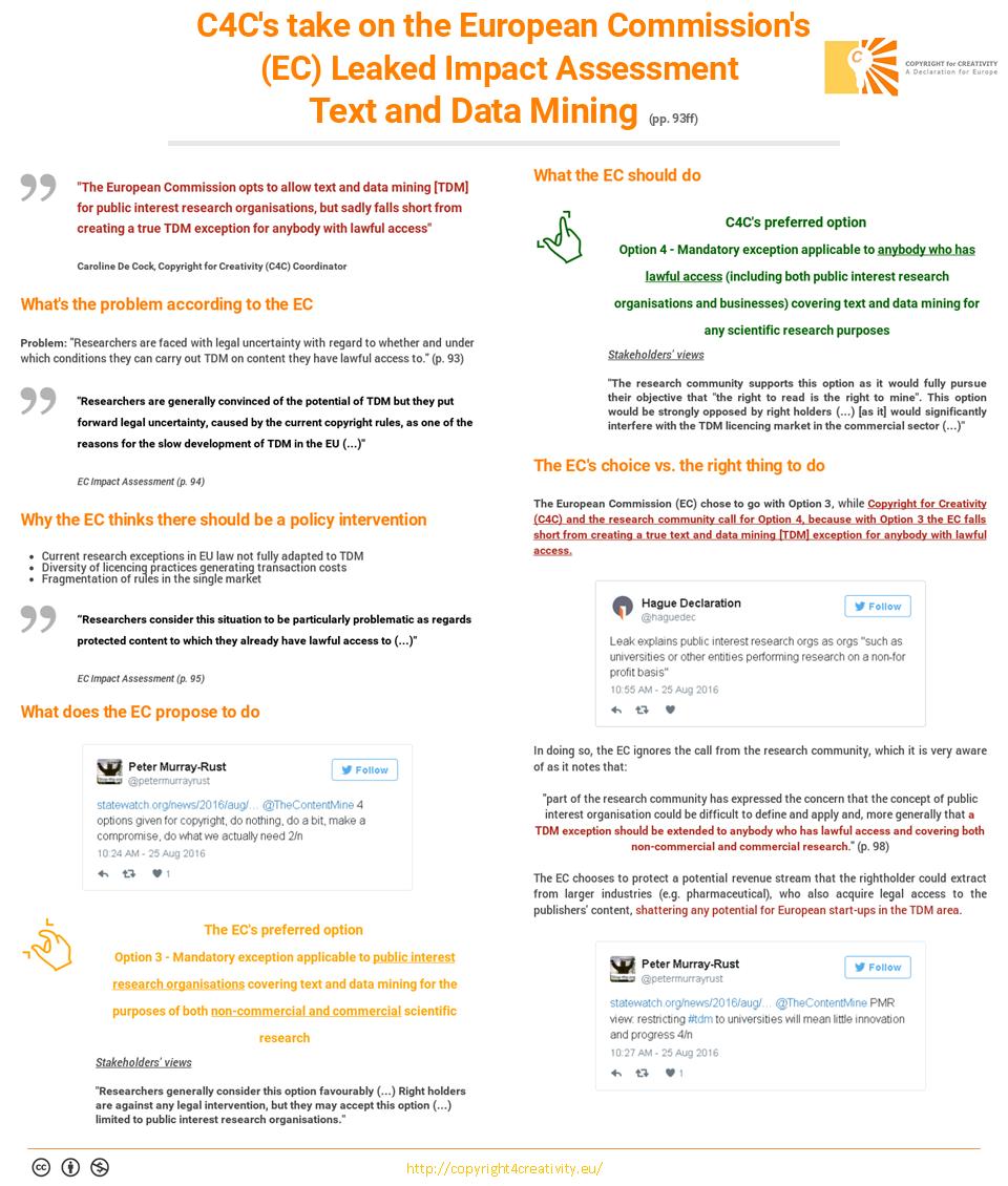 TDM_IA_InfoGraphic